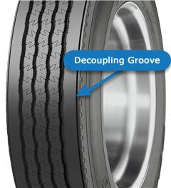 Decoupling Groove